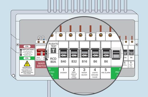 Napit identification-circuits
